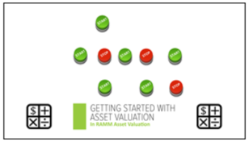 Getting Started With Asset Valuation